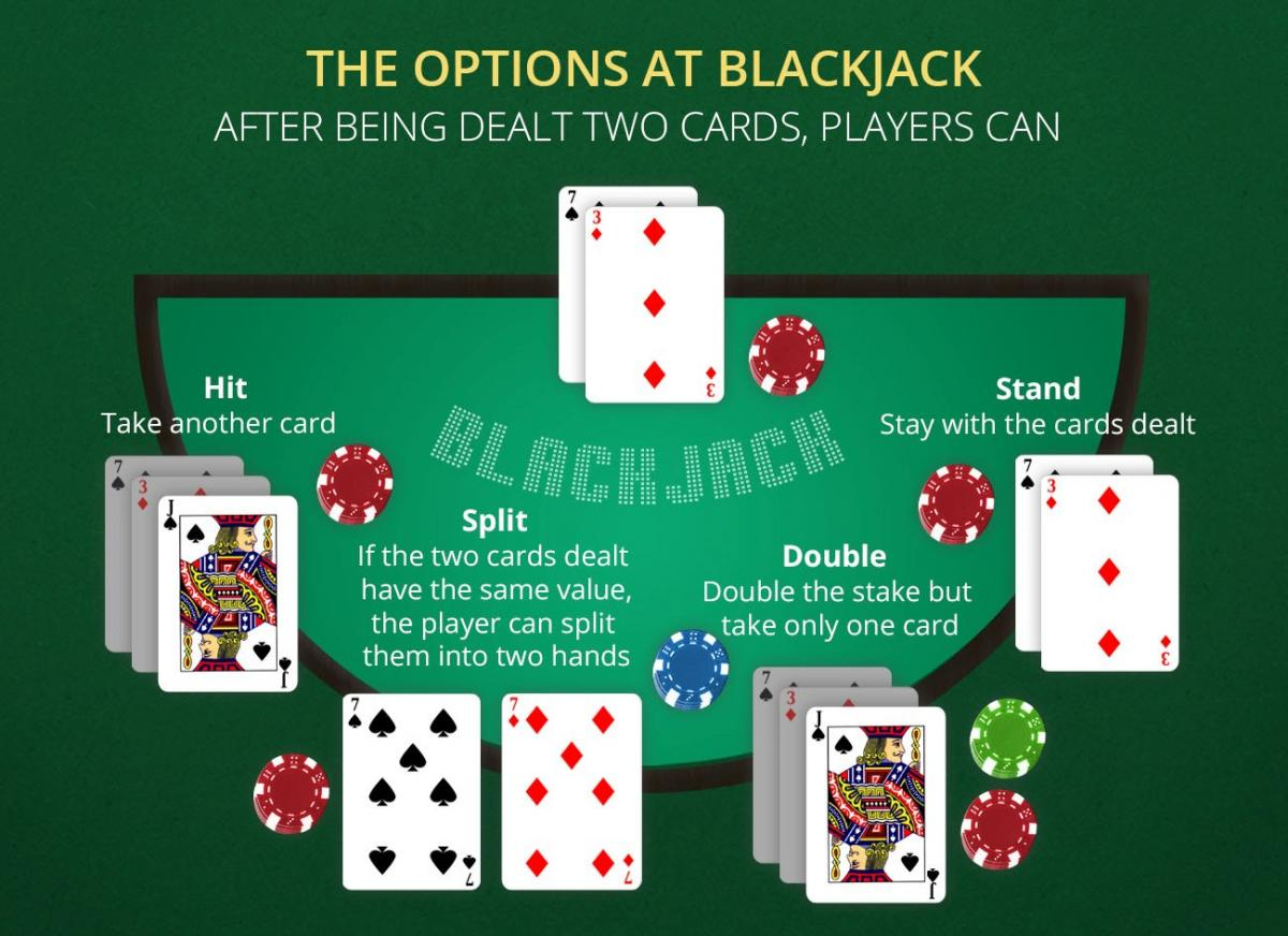 blackjack options