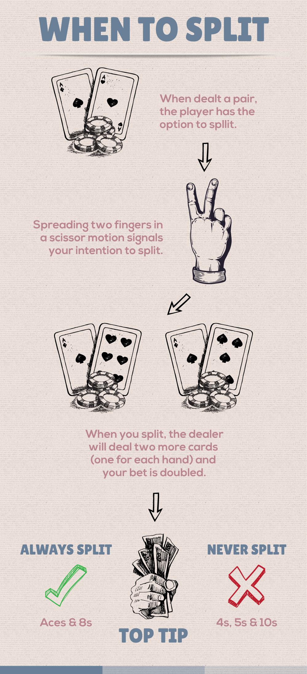 blackjack - how to split
