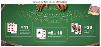 blackjack card values
