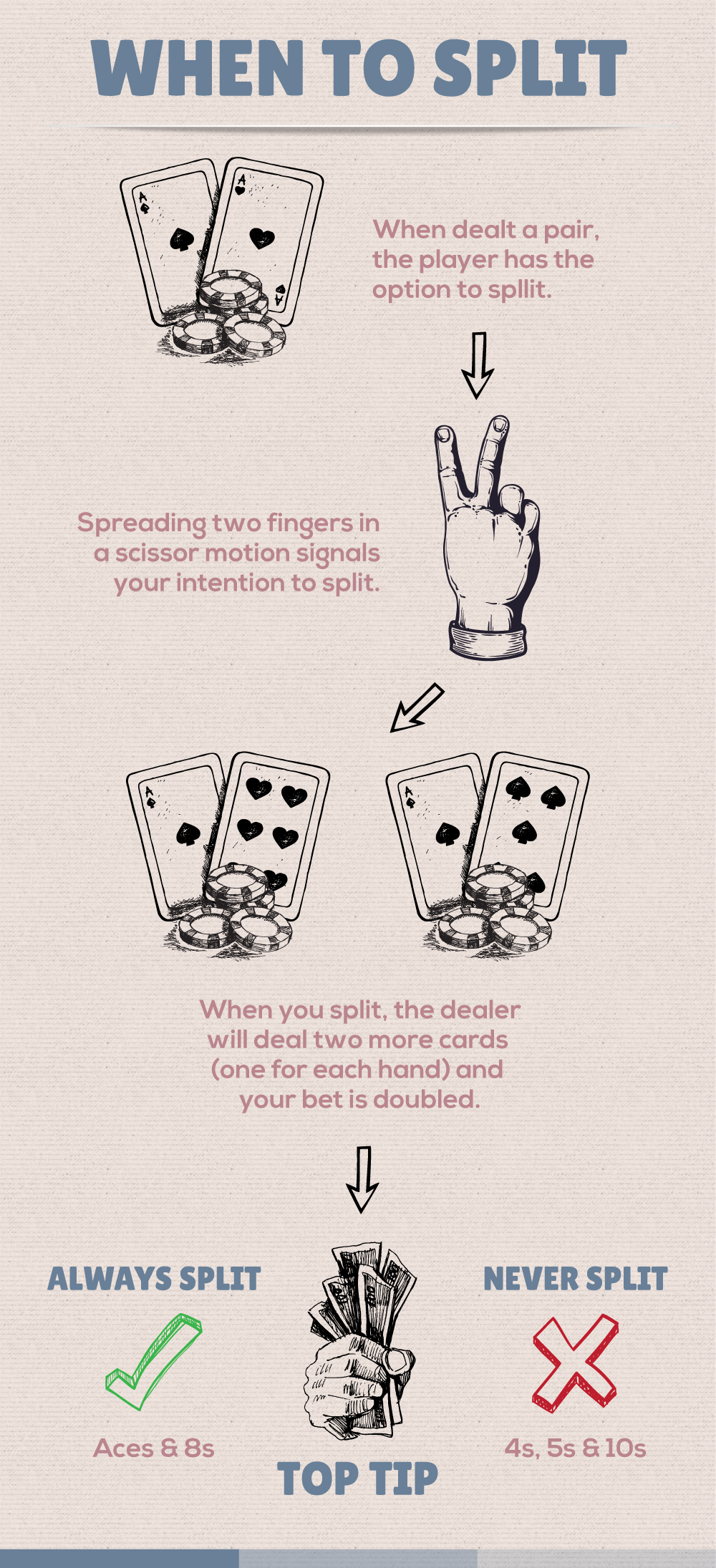 blackjack - how to split